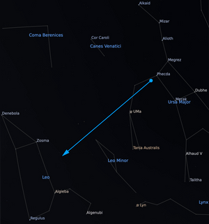 The Leo constellation