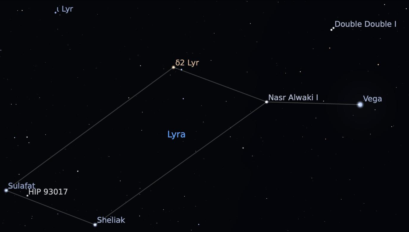 The Lyra Constellation