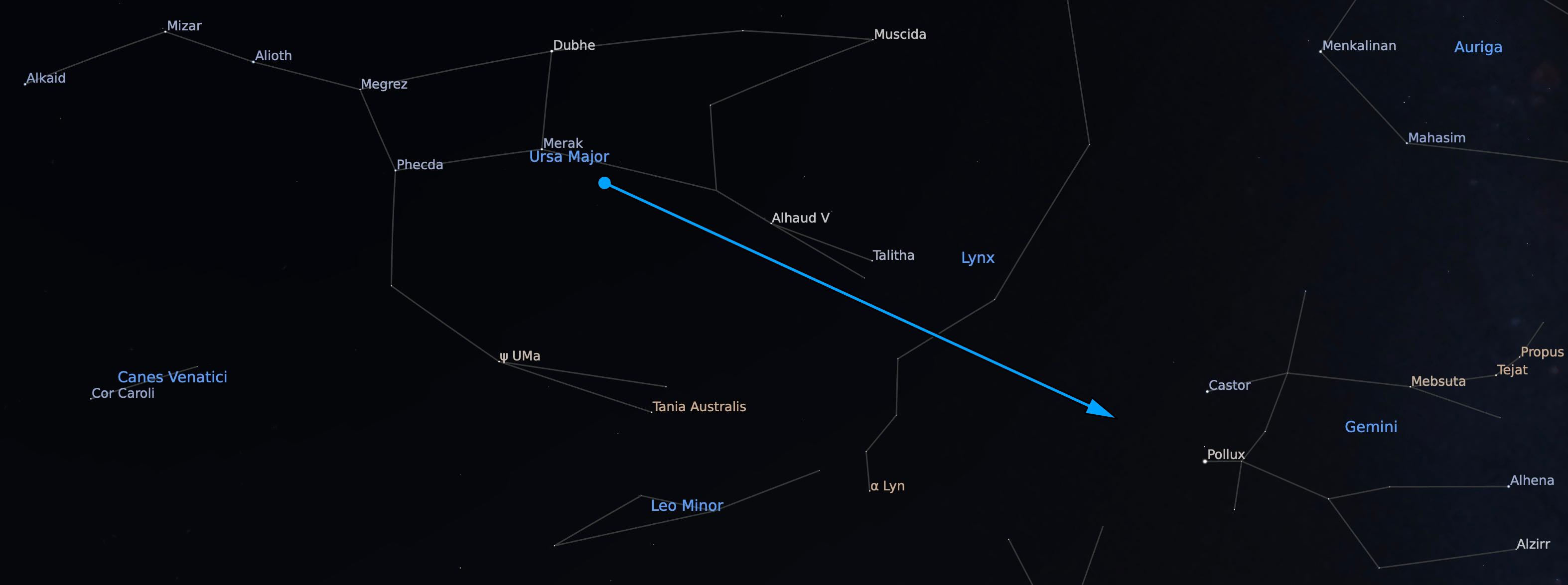 The Gemini Constellation