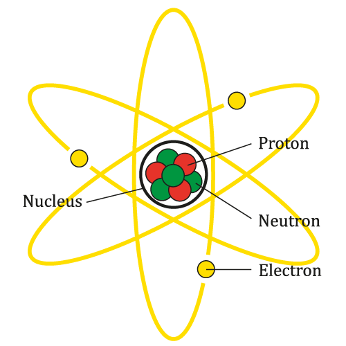Atomic diagram