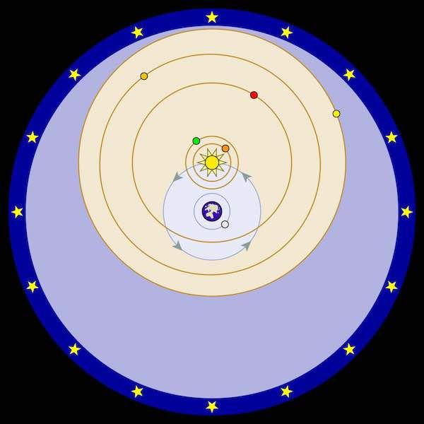 Solar system according to Tycho Brahe