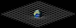 Spacetime analogy